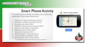 Margaret-River-Guide-going-mobile4